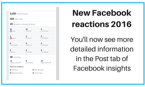 Facebook reactions in Insights data