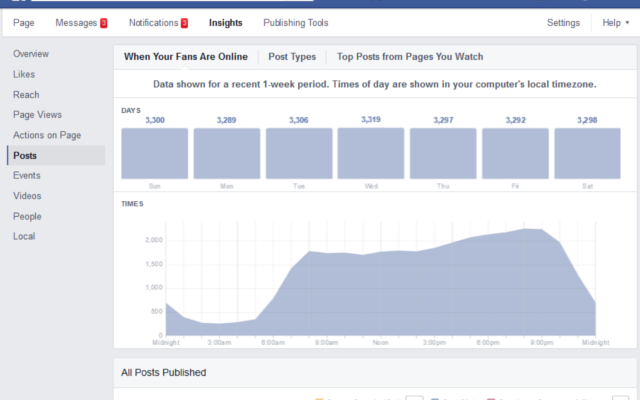 when is the best time to post to facebook using insights