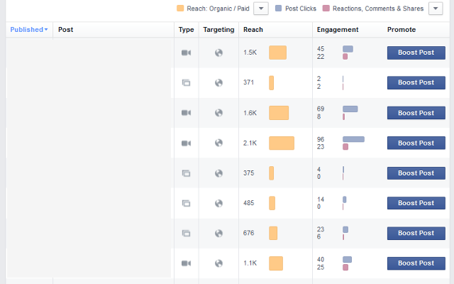 how to discover top posts on facebook page