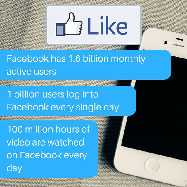 Facebook live video stats and data
